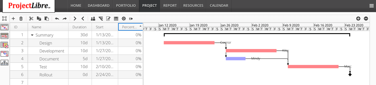 ProjectLibre Cloud Gantt Chart