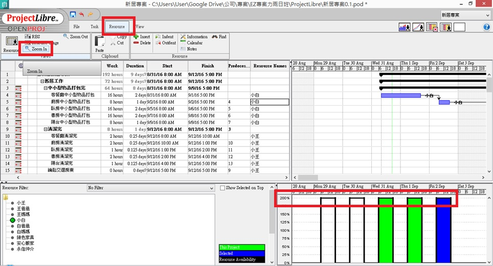 Changing currency in ressource spreadsheet   Projectlibre